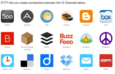 IFTTT channels